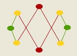 لعبة لا تعبر الخطوط الحمراء